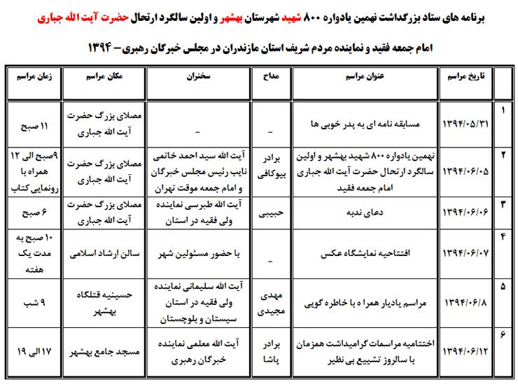 برنامه های ستاد بزرگداشت نهمین یادواره 800 شهید شهرستان بهشهر و اولین سالگرد ارتحال حضرت آیت الله جباری 1394